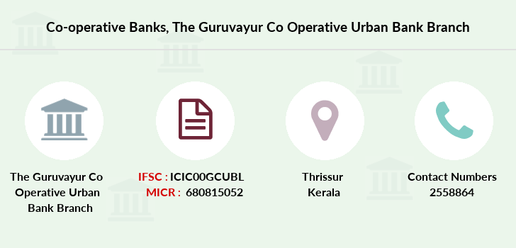 Co-operative-banks The-guruvayur-co-operative-urban-bank branch