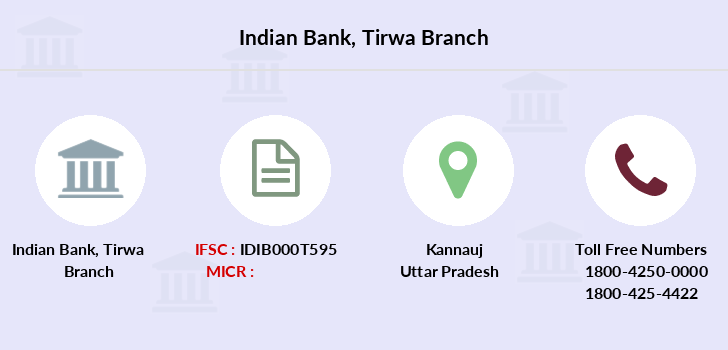 Indian-bank Tirwa branch