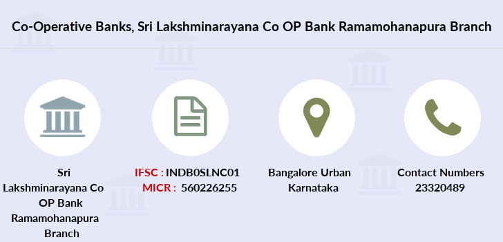 Co-operative-banks Sri-lakshminarayana-co-op-bank-ramamohanapura branch