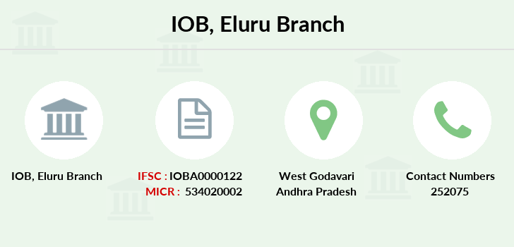 Indian-overseas-bank Eluru branch