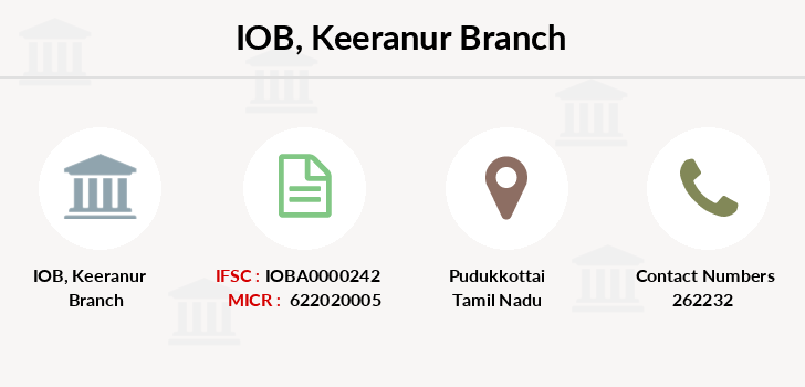 Indian-overseas-bank Keeranur branch