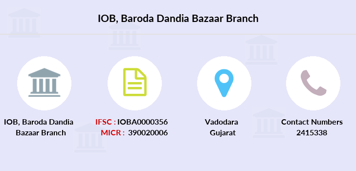 Indian-overseas-bank Baroda-dandia-bazaar branch