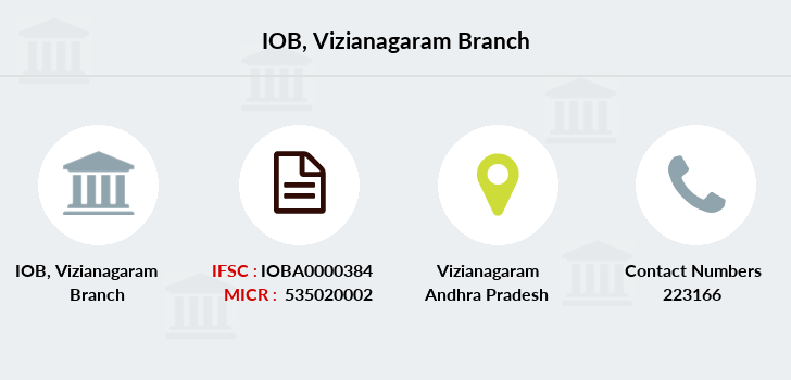 Indian-overseas-bank Vizianagaram branch