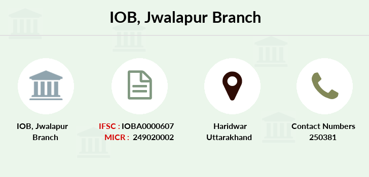 Indian-overseas-bank Jwalapur branch