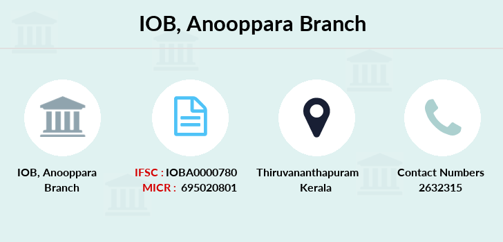 Indian-overseas-bank Anooppara branch