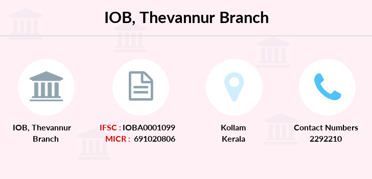 Indian-overseas-bank Thevannur branch