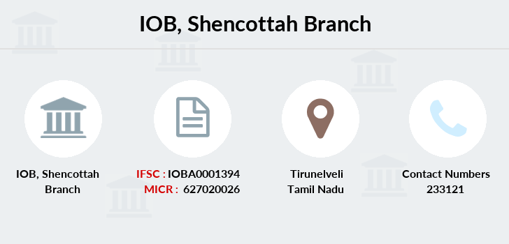Indian-overseas-bank Shencottah branch