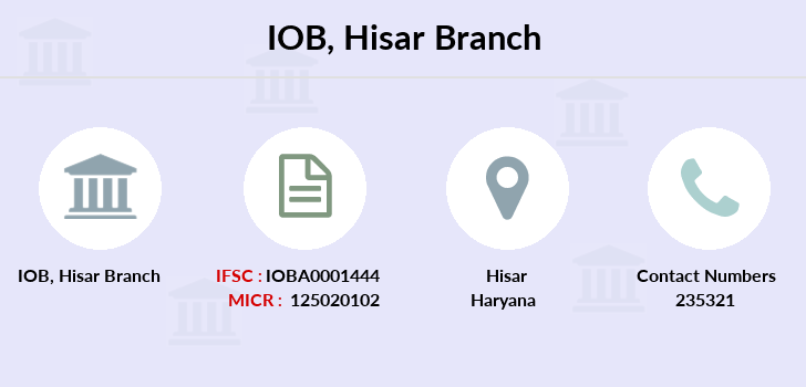 Indian-overseas-bank Hisar branch