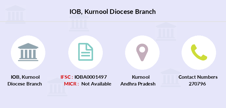 Indian-overseas-bank Kurnool-diocese branch