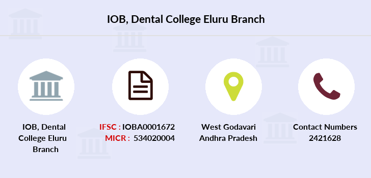 Indian-overseas-bank Dental-college-eluru branch