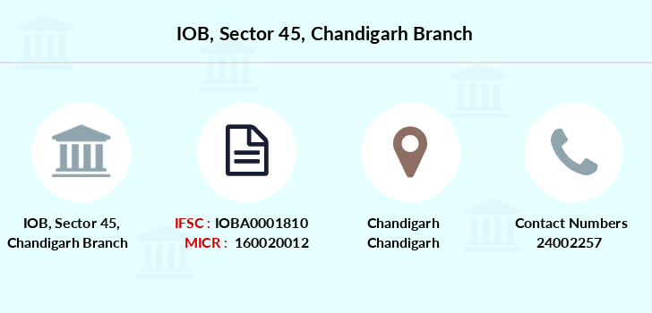 Indian-overseas-bank Sector-45-chandigarh branch