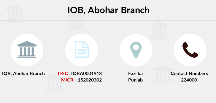 Indian-overseas-bank Abohar branch