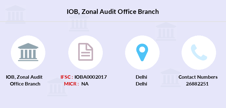 Indian-overseas-bank Zonal-audit-office branch
