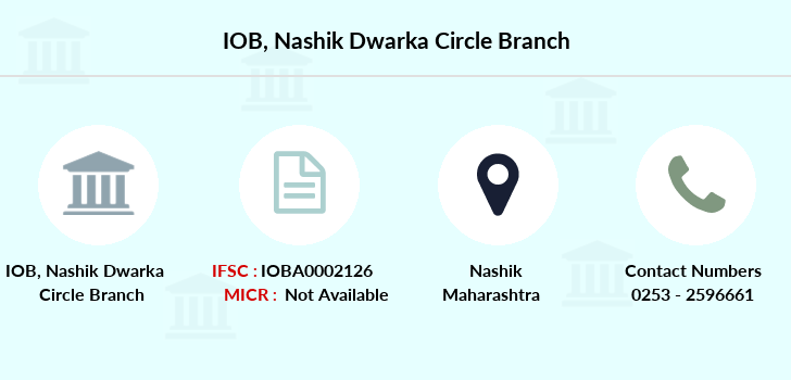 Indian-overseas-bank Nashik-dwarka-circle branch