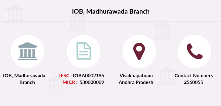 Indian-overseas-bank Madhurawada branch