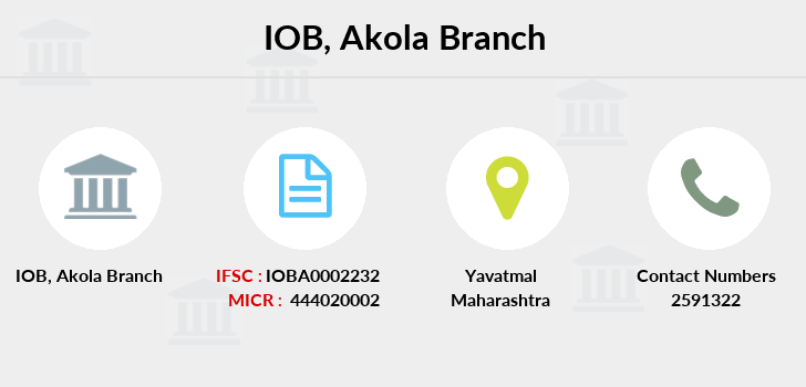 Indian-overseas-bank Akola branch