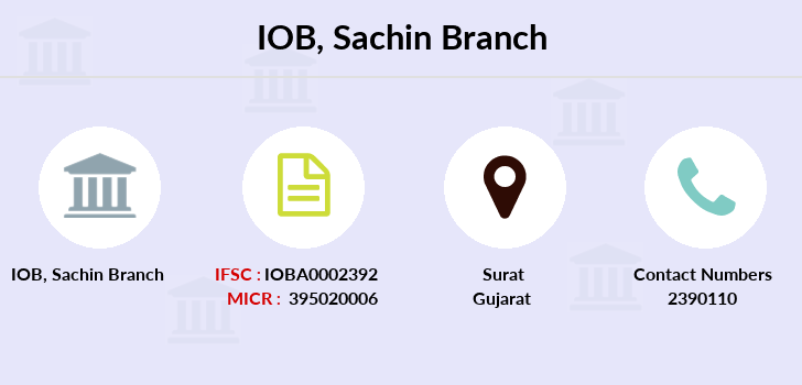 Indian-overseas-bank Sachin branch