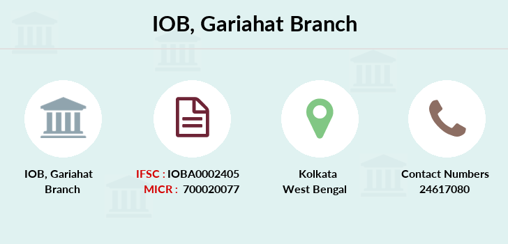 Indian-overseas-bank Gariahat branch