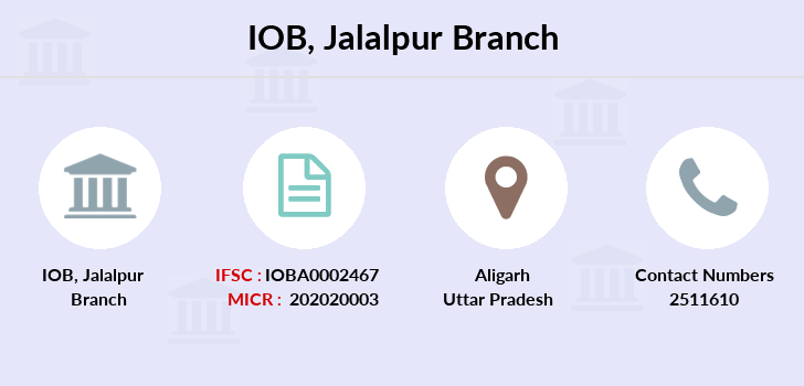 Indian-overseas-bank Jalalpur branch