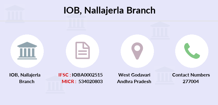 Indian-overseas-bank Nallajerla branch
