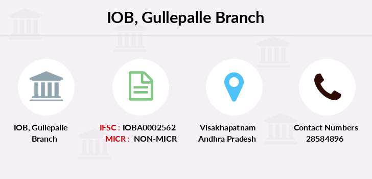 Indian-overseas-bank Gullepalle branch
