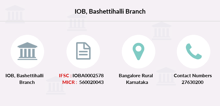 Indian-overseas-bank Bashettihalli branch
