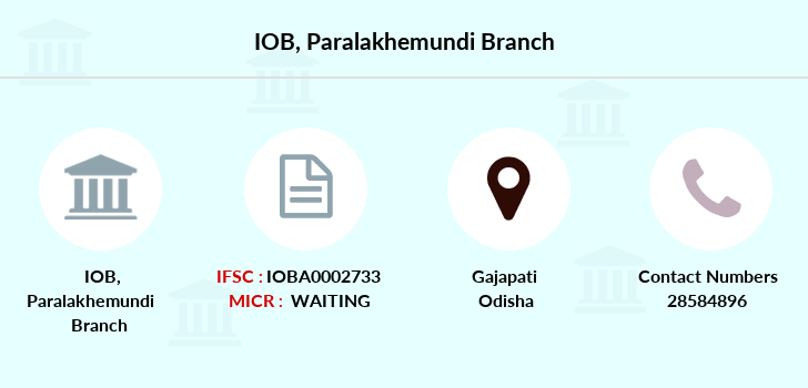 Indian-overseas-bank Paralakhemundi branch