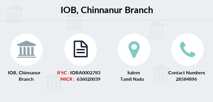 Indian-overseas-bank Chinnanur branch
