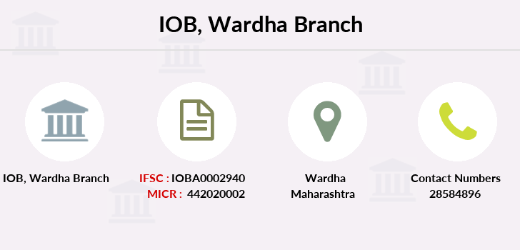 Indian-overseas-bank Wardha branch