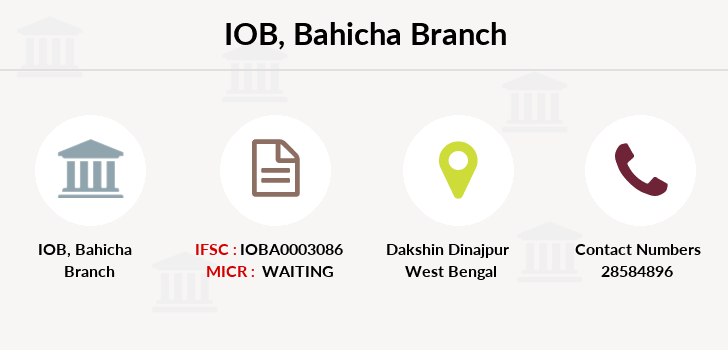 Indian-overseas-bank Bahicha branch