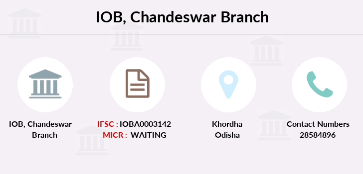 Indian-overseas-bank Chandeswar branch