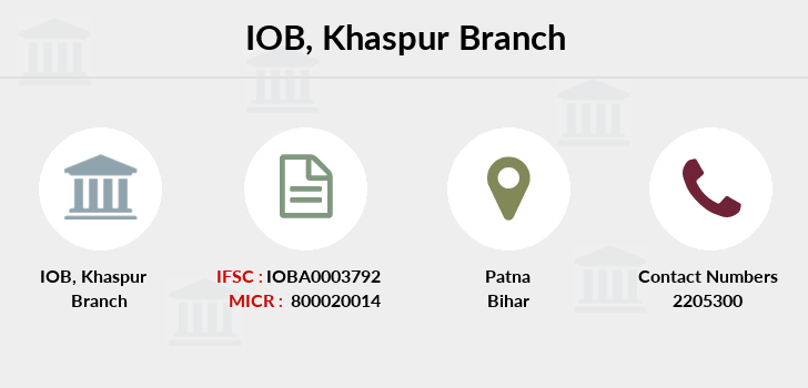 Indian-overseas-bank Khaspur branch