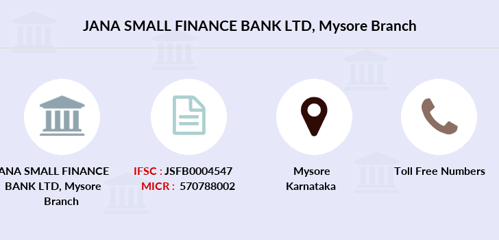 Jana-small-finance-bank-ltd Mysore branch