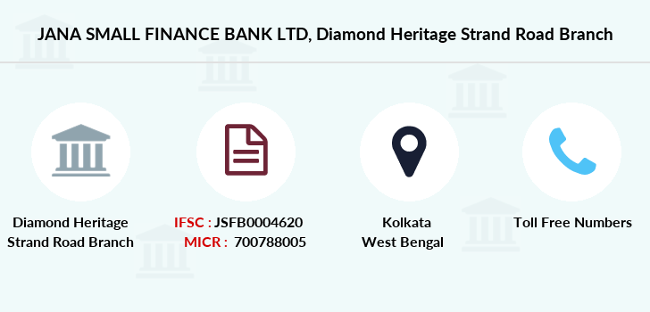 Jana-small-finance-bank-ltd Diamond-heritage-strand-road branch