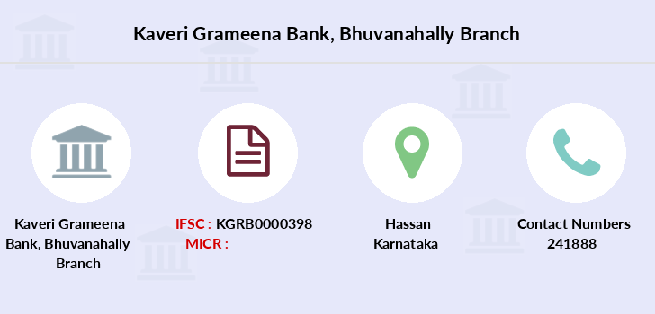 Kaveri-grameena-bank Bhuvanahally branch