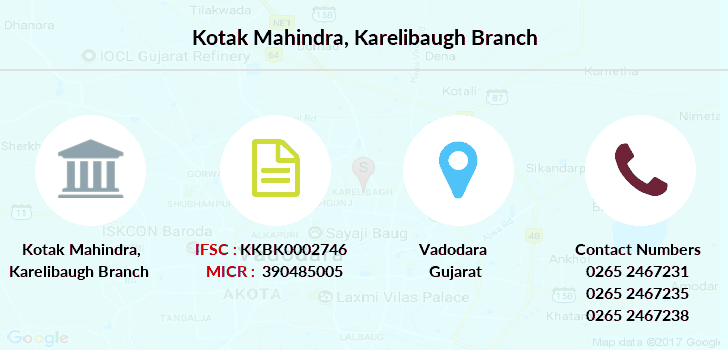Kotak-mahindra-bank Karelibaugh branch