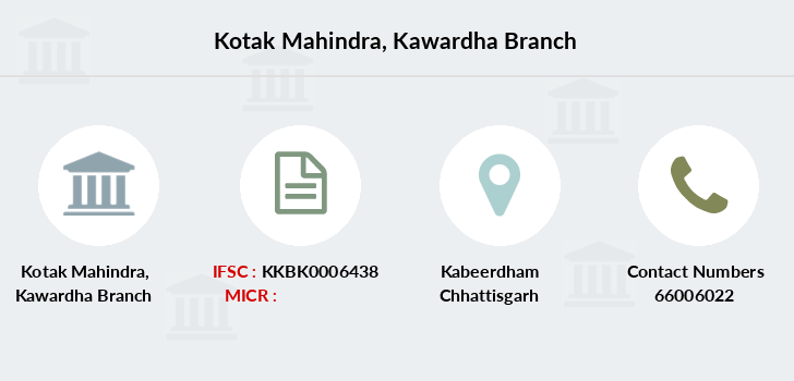 Kotak-mahindra-bank Kawardha branch