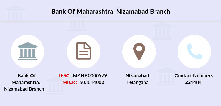 Bank-of-maharashtra Nizamabad branch