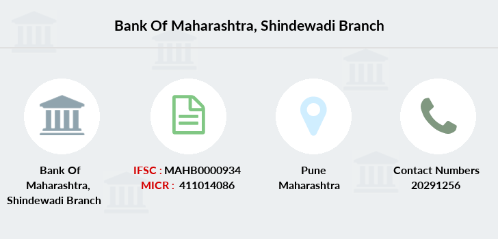 Bank-of-maharashtra Shindewadi branch
