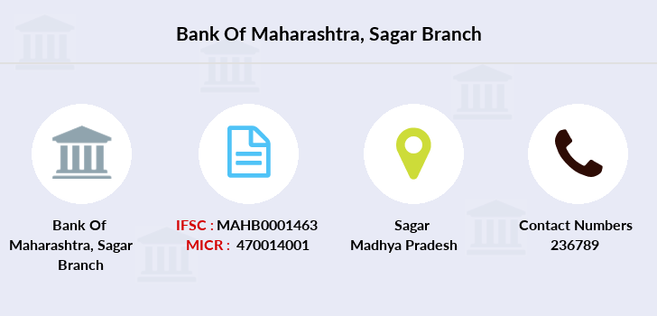 Bank-of-maharashtra Sagar branch