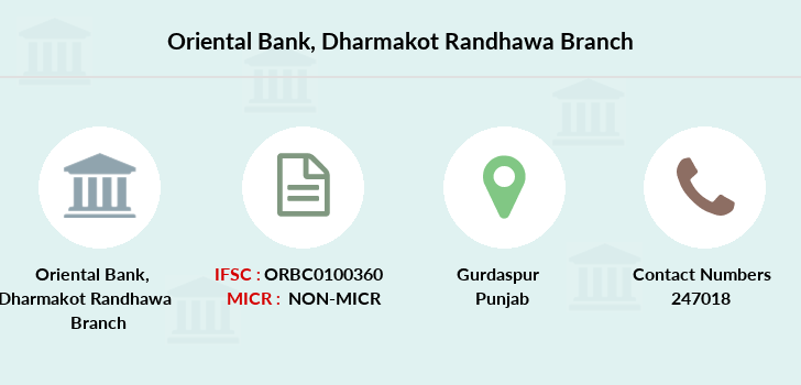 Oriental-bank-of-commerce Dharmakot-randhawa branch
