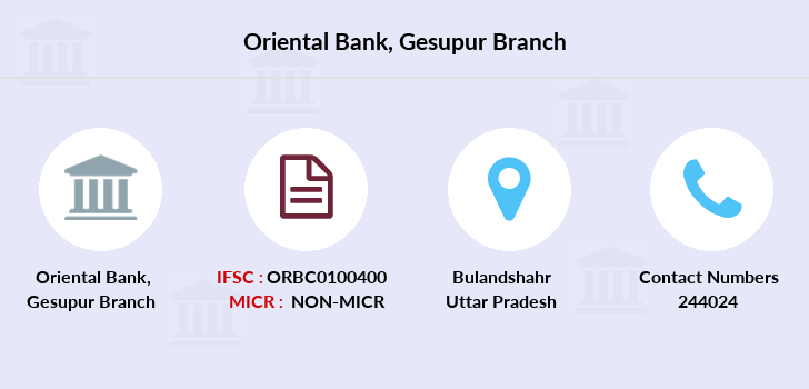Oriental-bank-of-commerce Gesupur branch