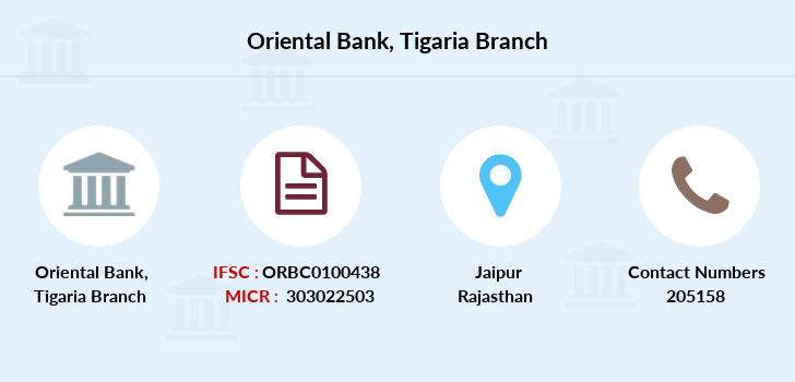 Oriental-bank-of-commerce Tigaria branch