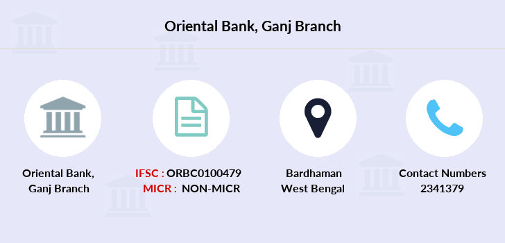 Oriental-bank-of-commerce Ganj branch