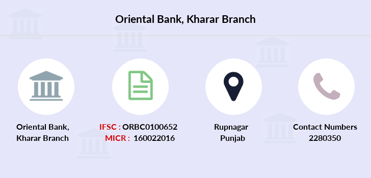 Oriental-bank-of-commerce Kharar branch