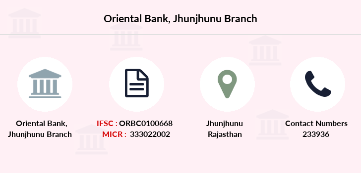 Oriental-bank-of-commerce Jhunjhunu branch