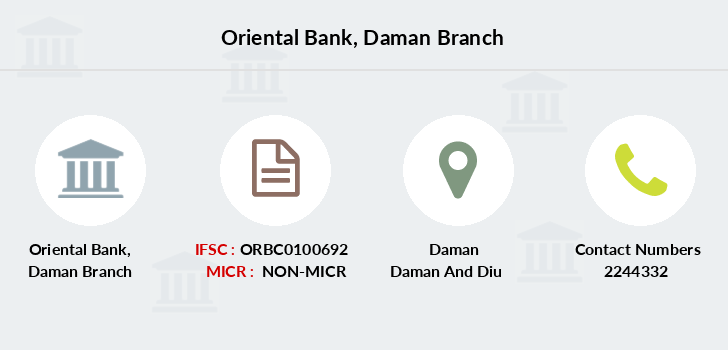 Oriental-bank-of-commerce Daman branch