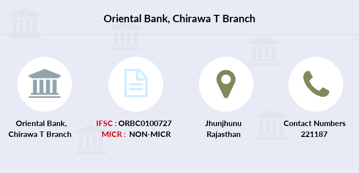 Oriental-bank-of-commerce Chirawa-district-jhunjhunu branch