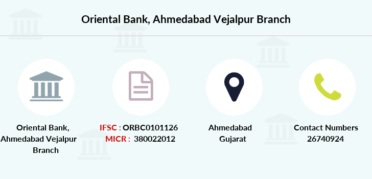 Oriental-bank-of-commerce Ahmedabad-vejalpur branch