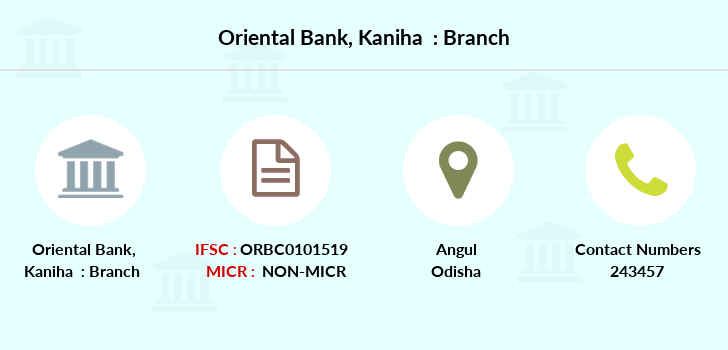 Oriental-bank-of-commerce Kaniha branch